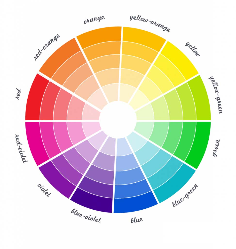 Color Theories Introduction Color Theories
